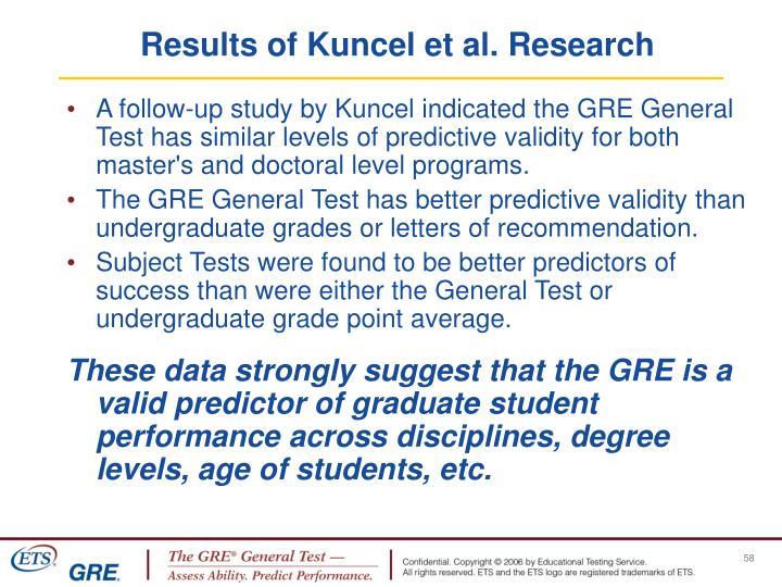 Results of Kuncel et al. Research