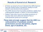results of kuncel et al research