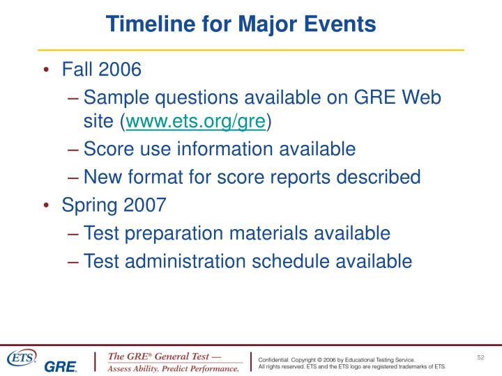 Timeline for Major Events