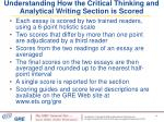 understanding how the critical thinking and analytical writing section is scored