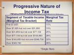 progressive nature of income tax