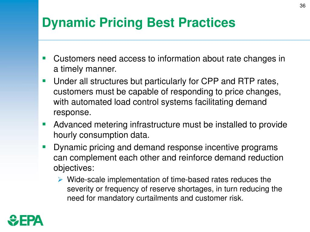 Dynamic Pricing Best Practices