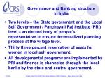governance and banking structure in india