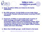 shgs in india outreach and growth