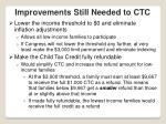 improvements still needed to ctc