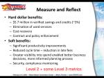 measure and reflect