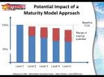 potential impact of a maturity model approach