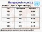 bangladesh contd