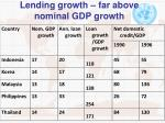 lending growth far above nominal gdp growth