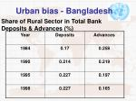 urban bias bangladesh