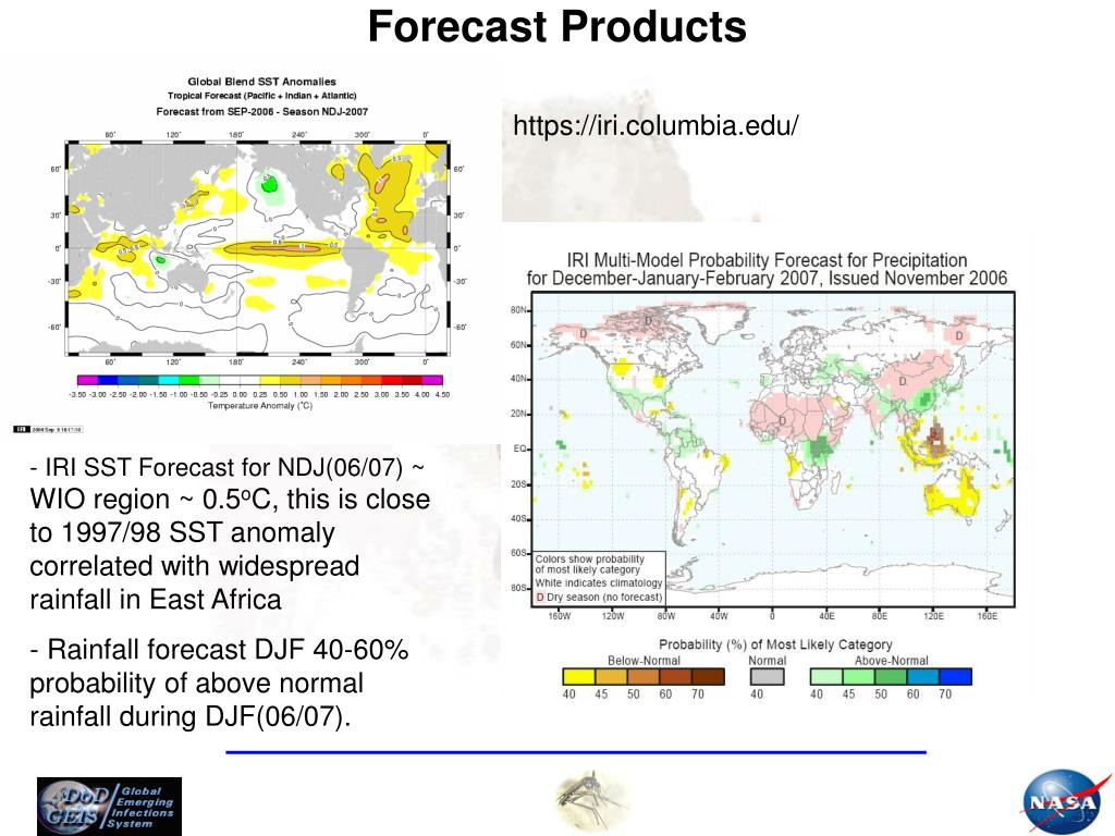 Forecast Products
