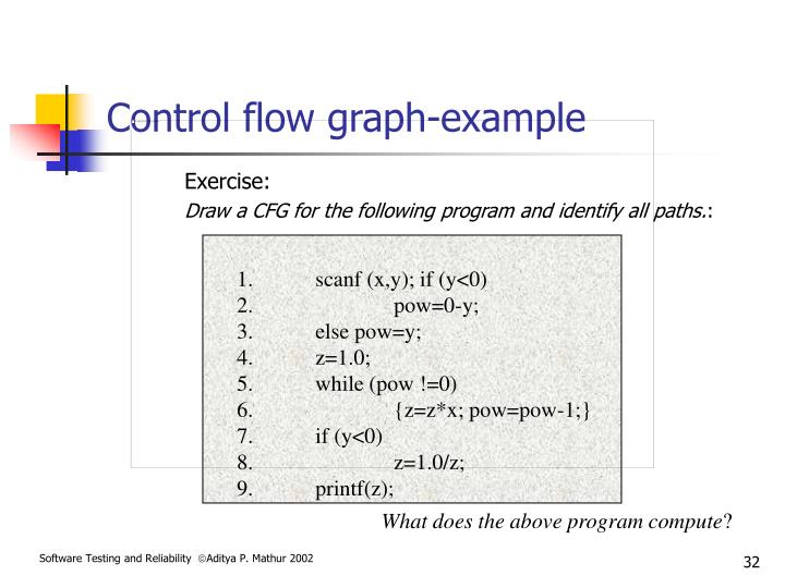 Control flow graph-example