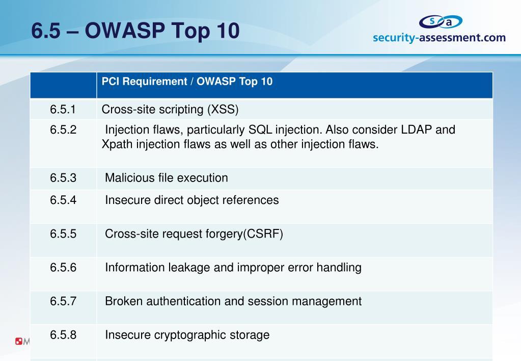 6.5 – OWASP Top 10