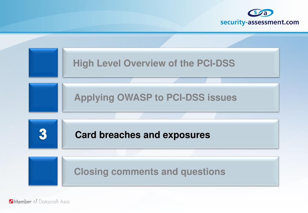 High Level Overview of the PCI-DSS