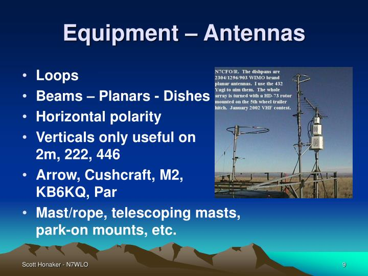 Equipment – Antennas
