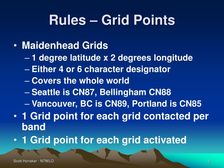 Rules – Grid Points