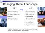 changing threat landscape