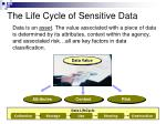 the life cycle of sensitive data