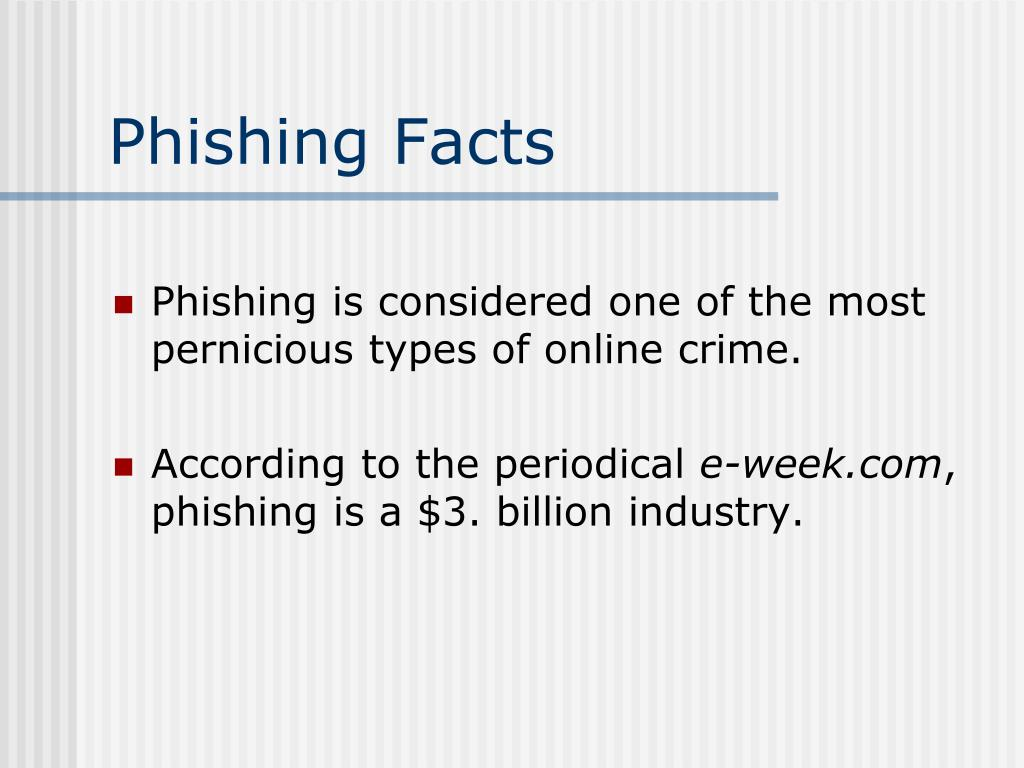 Phishing Facts