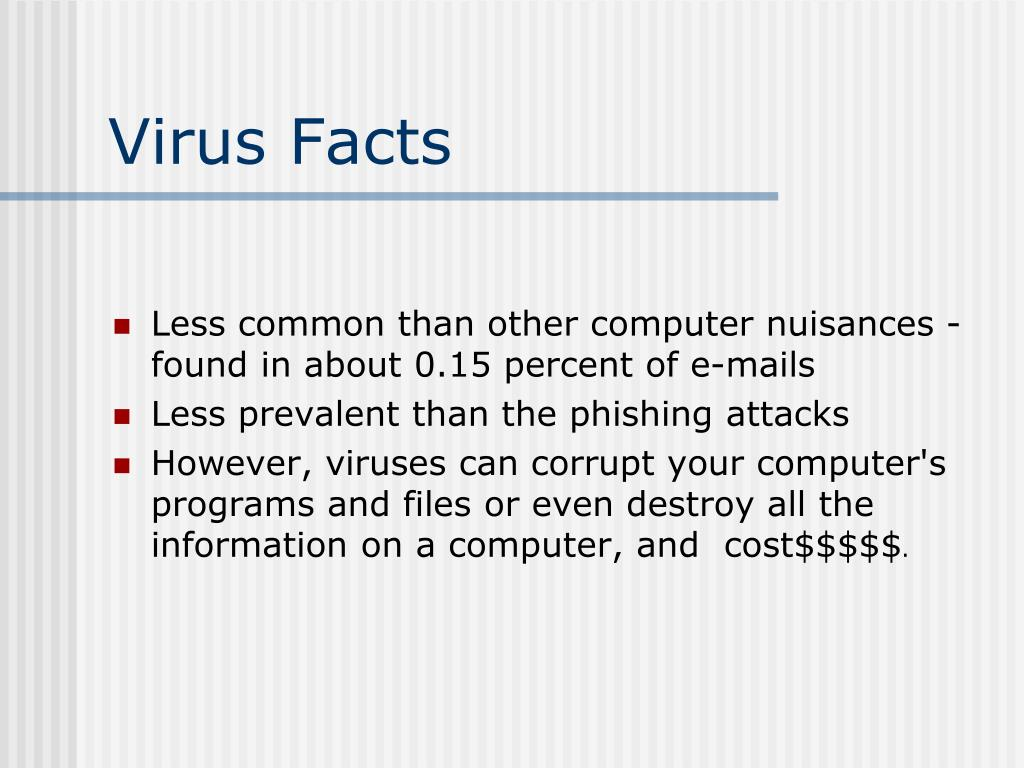Virus Facts