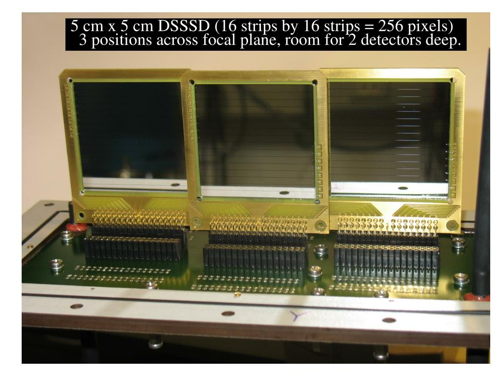 5 cm x 5 cm DSSSD (16 strips by 16 strips = 256 pixels)