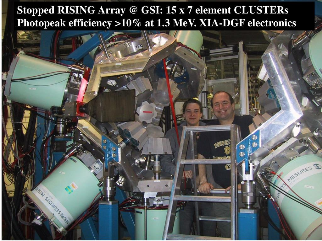 Stopped RISING Array @ GSI: 15 x 7 element CLUSTERs