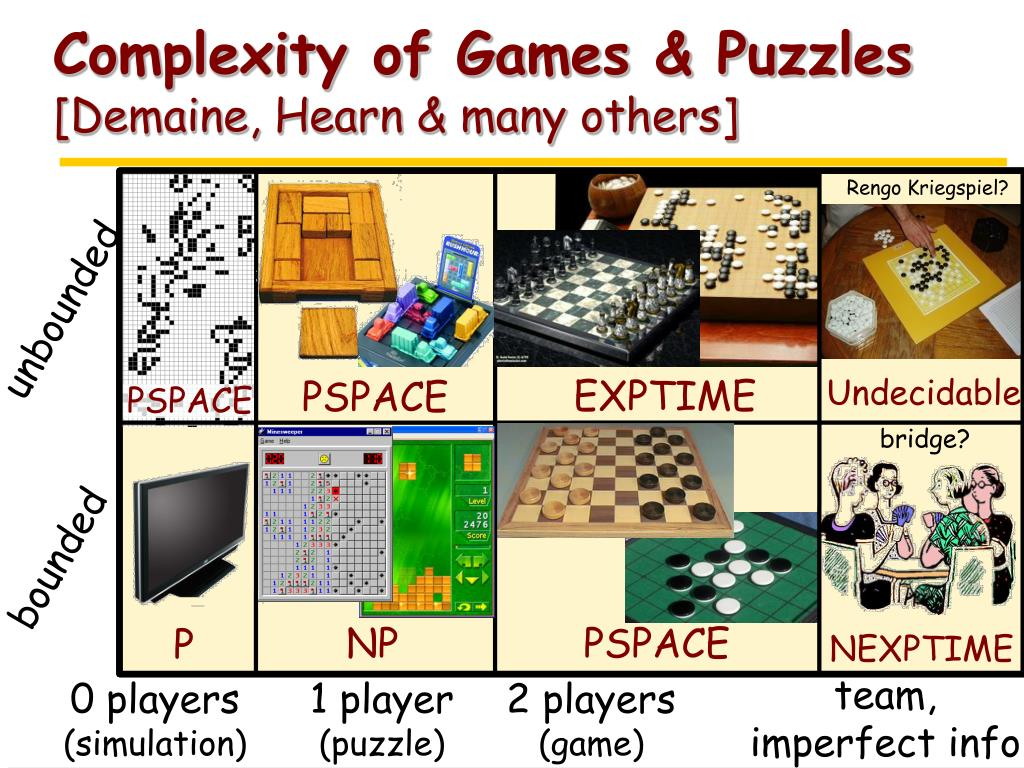 complexity of games puzzles demaine hearn many others l.