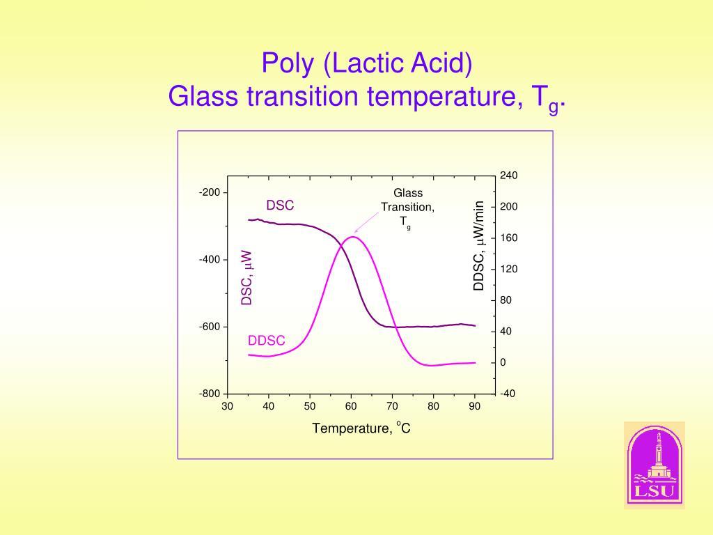 Poly (Lactic Acid)
