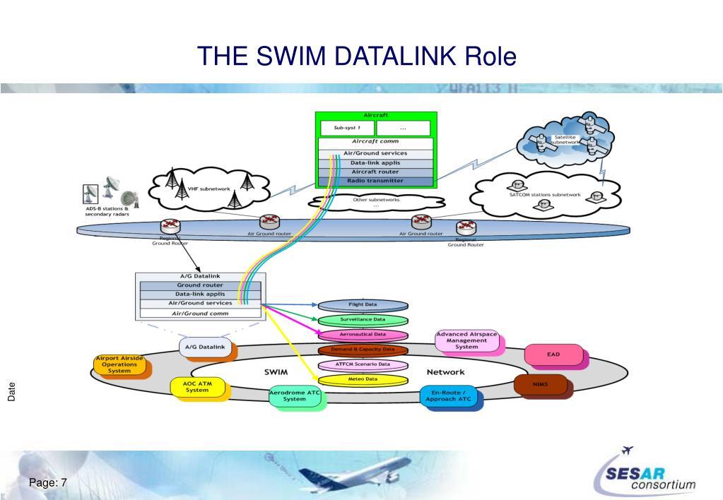THE SWIM DATALINK Role