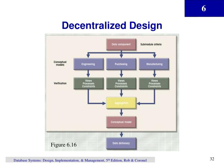 251143950 database systems design implementation and management A description of a policy, procedure, or principle within an organization for example, a pilot cannot be on duty for more than 10 hours during a 24-hour period, or a professor may teach up to four.