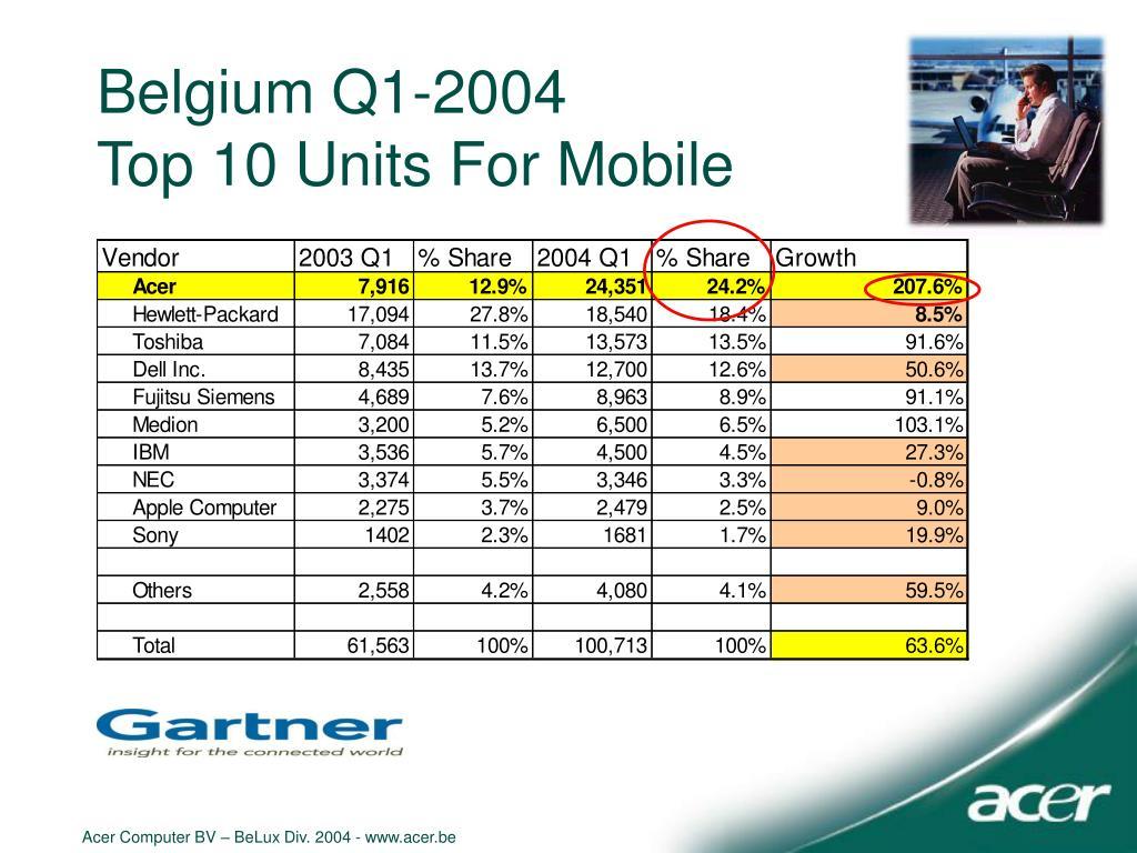 Belgium Q1-2004