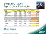 belgium q1 2004 top 10 units for mobile