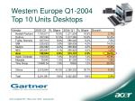 western europe q1 2004 top 10 units desktops