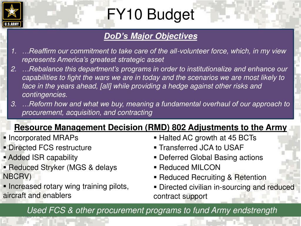 FY10 Budget