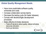 global quality management needs