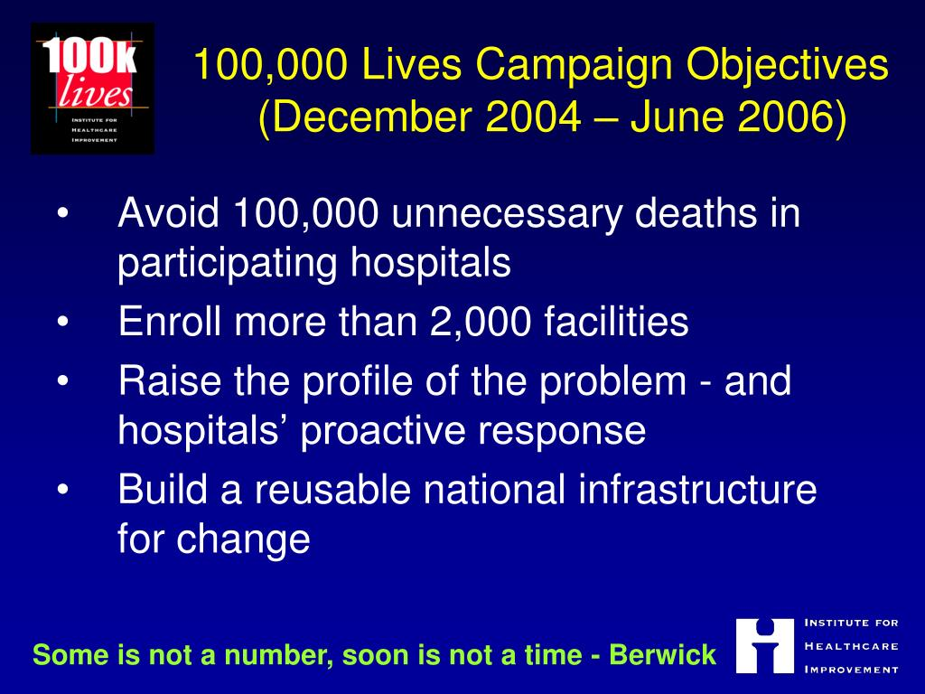 100,000 Lives Campaign Objectives