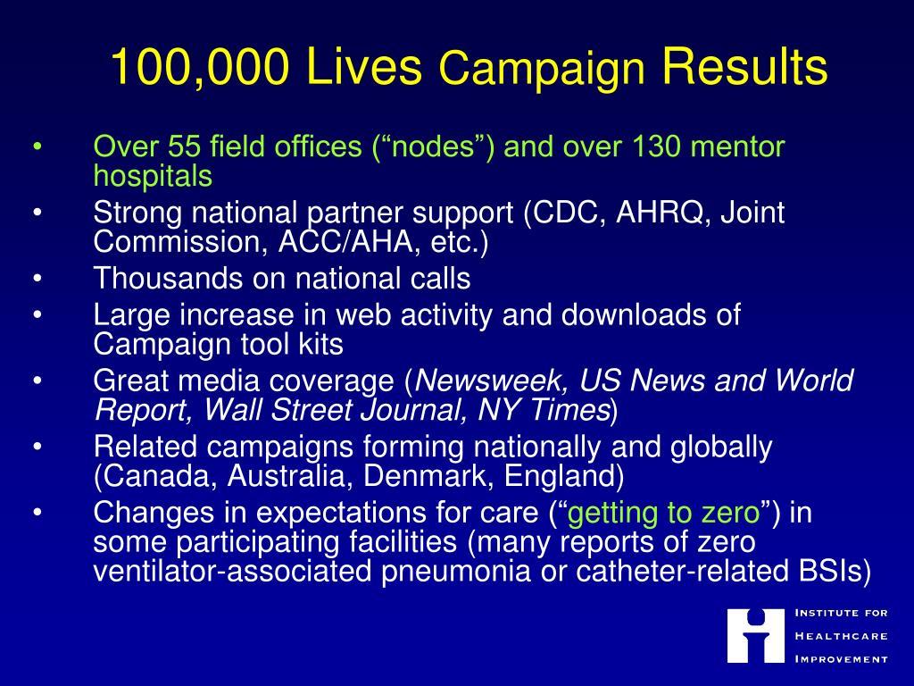 100,000 Lives