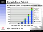 bluetooth market potential