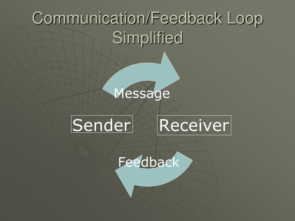 Communication/Feedback Loop Simplified
