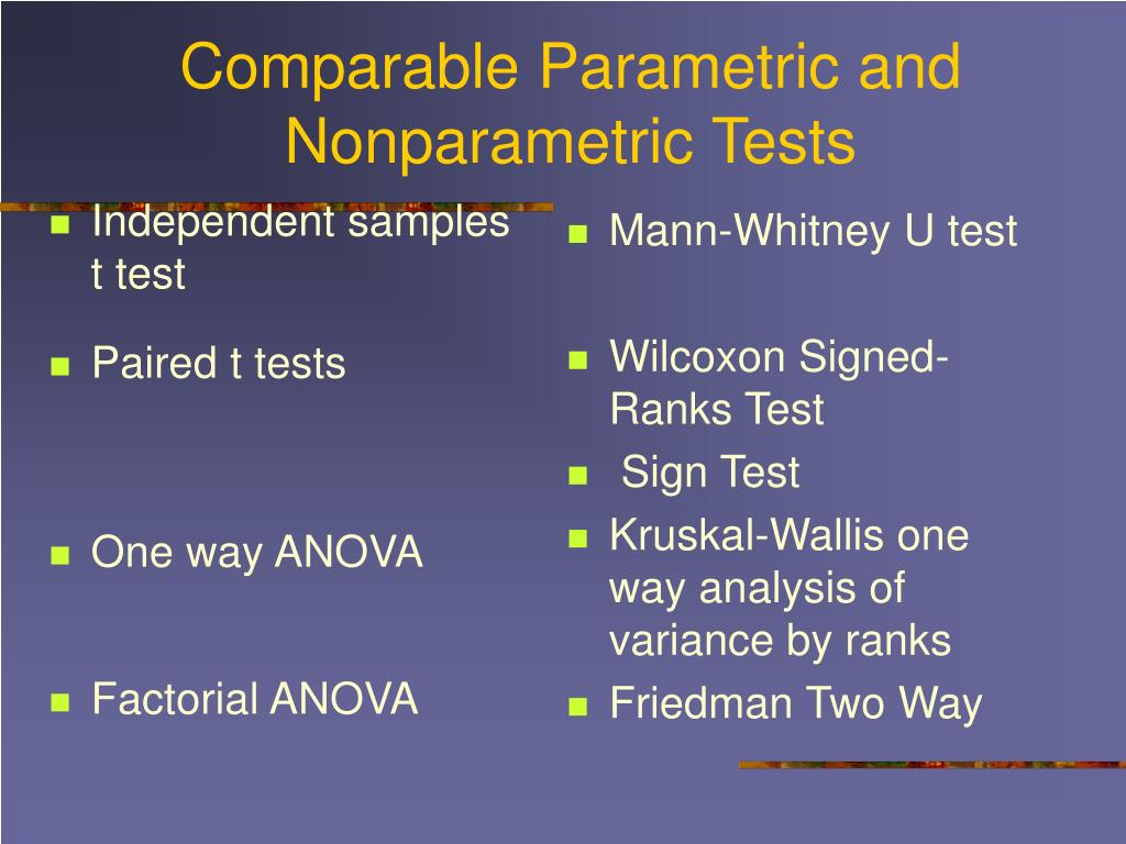 applying anova and nonparametric test