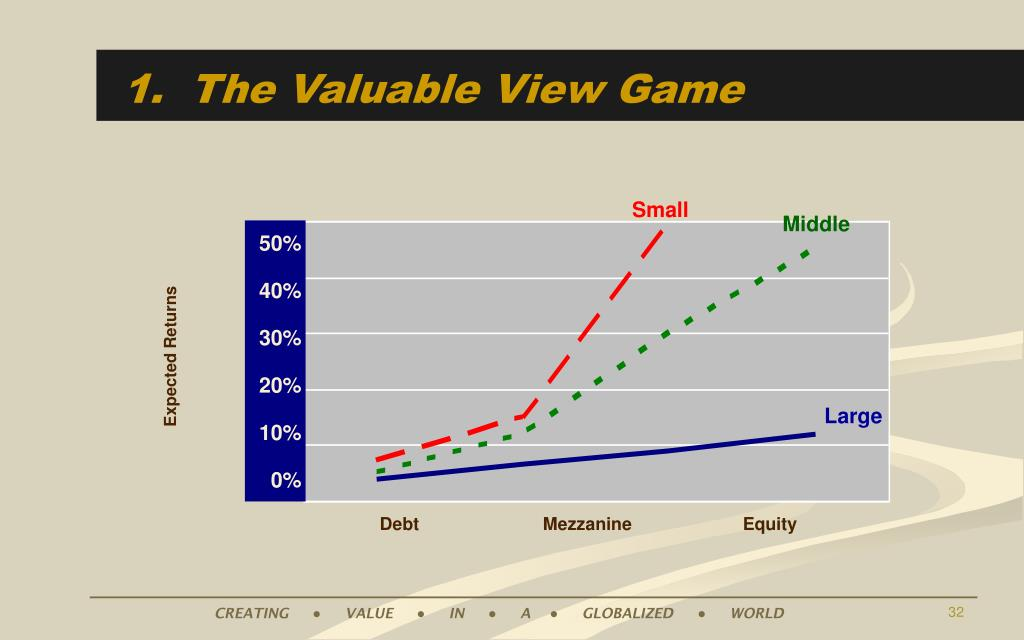 1.  The Valuable View Game