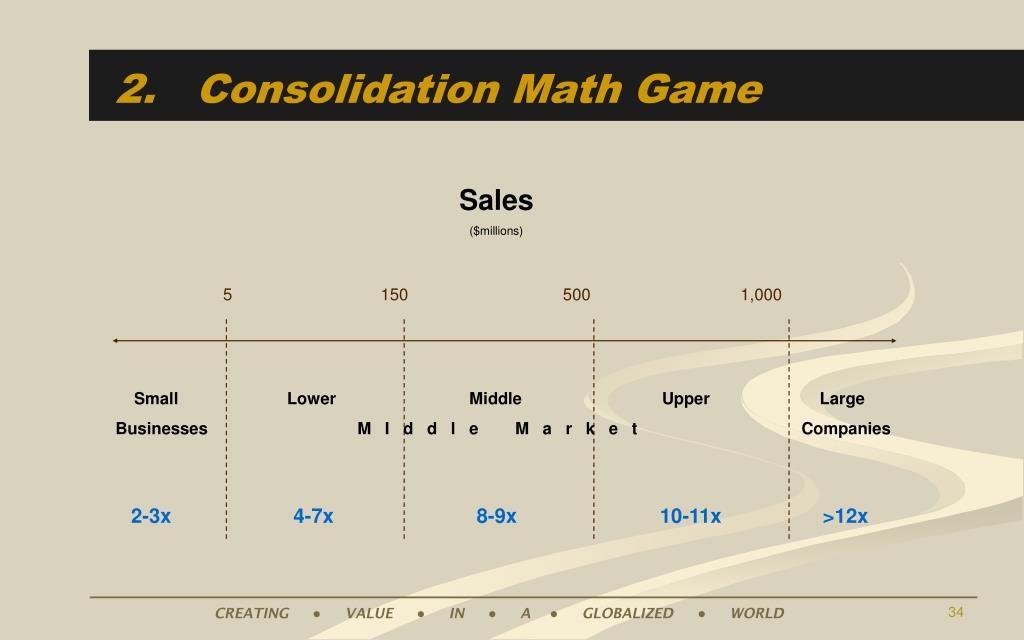 2.   Consolidation Math Game