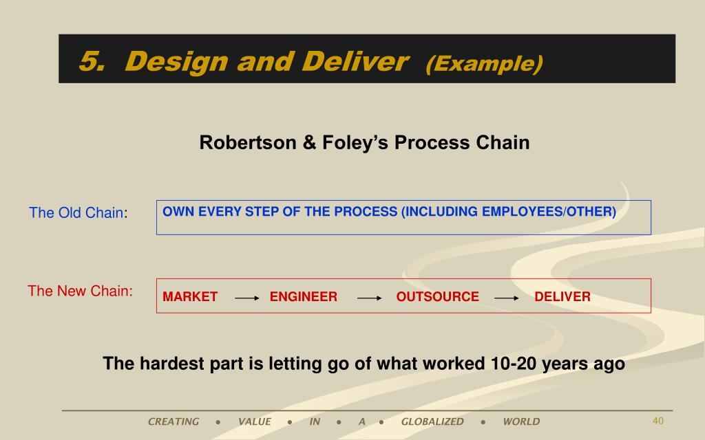 5.  Design and Deliver