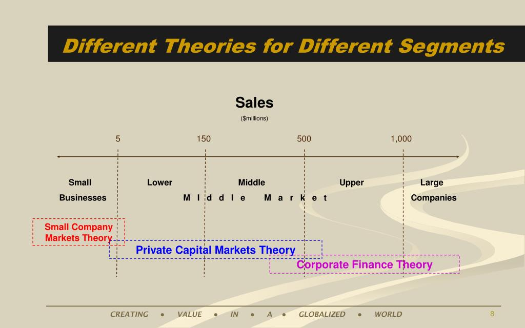 Different Theories for Different Segments