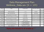 data management plan wellness data sav n 105