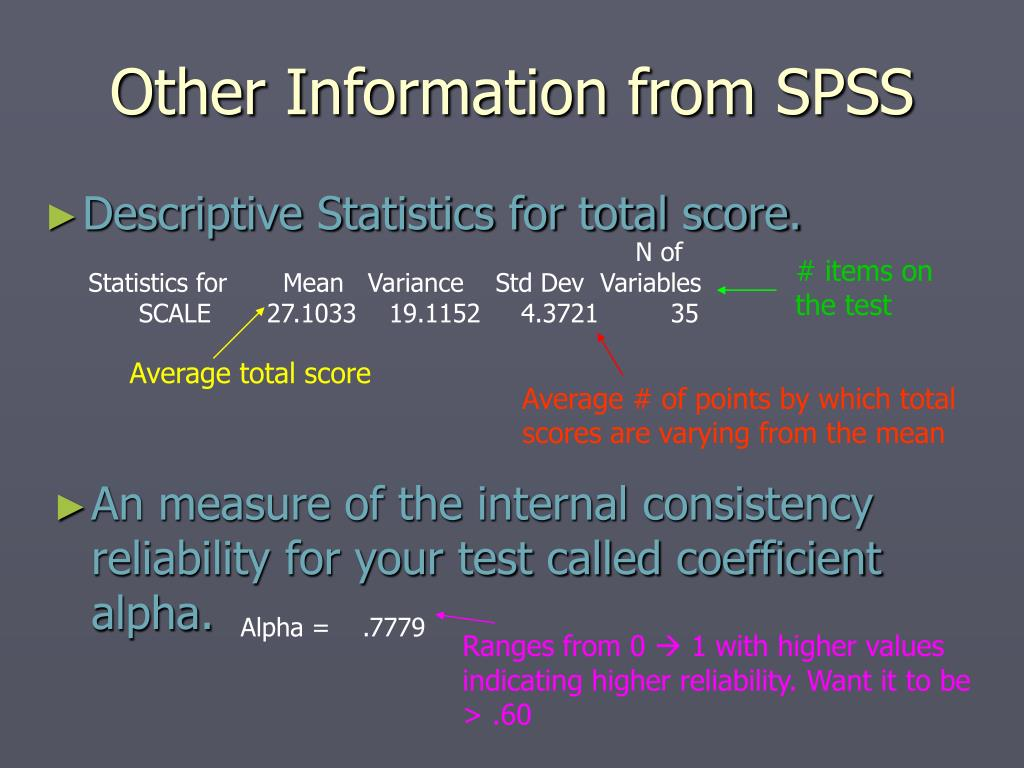Other Information from SPSS