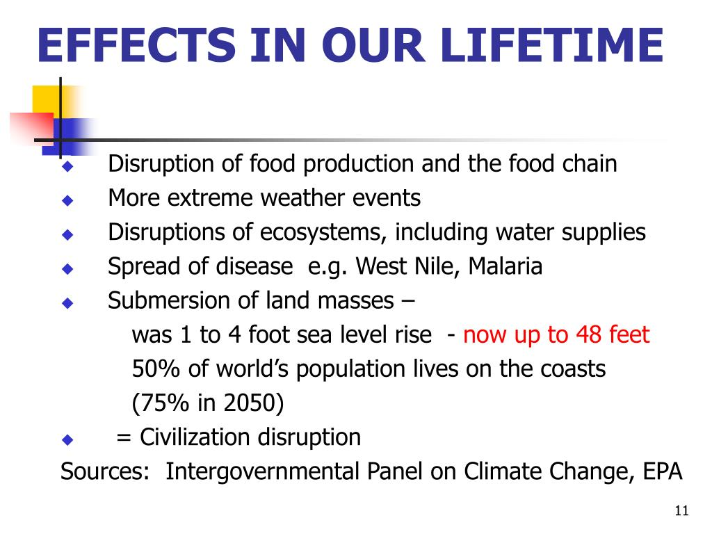 Disruption of food production and the food chain