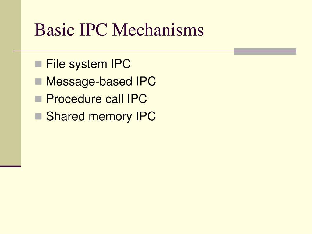 Basic IPC Mechanisms