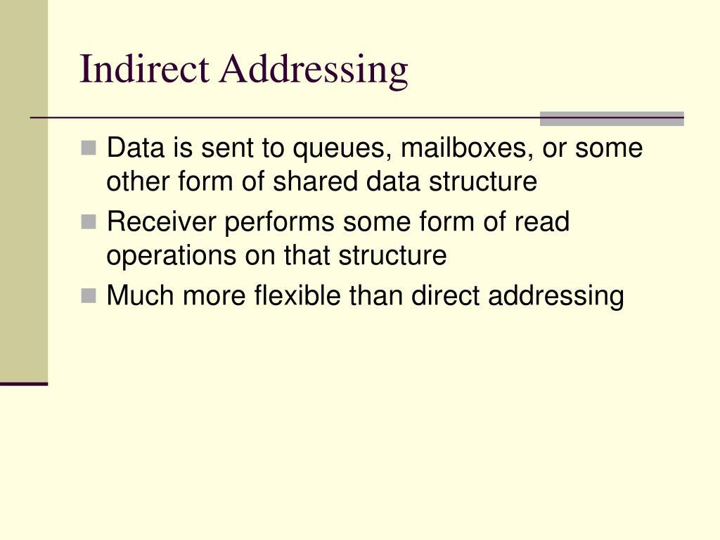 Indirect Addressing