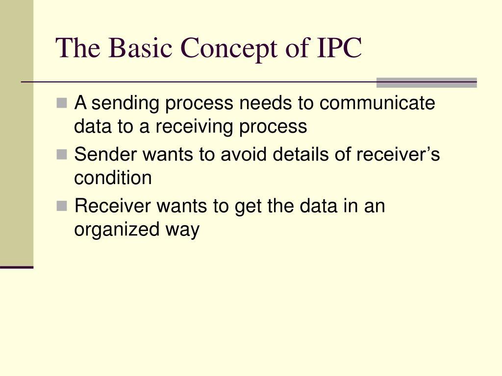 The Basic Concept of IPC